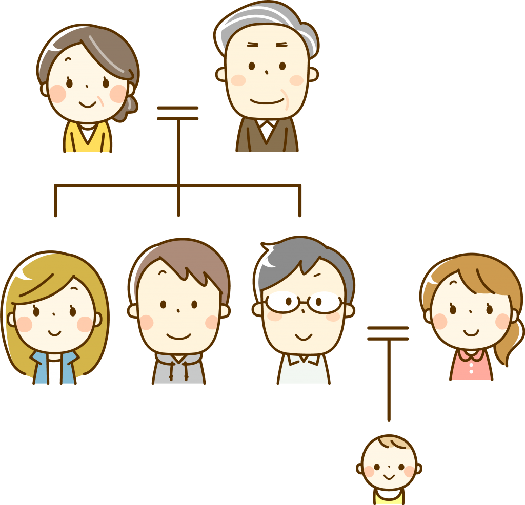 家族関係説明図
