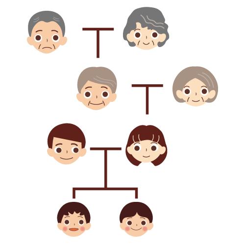 祖父母からひ孫まで4世代にわたる家系図のイラスト