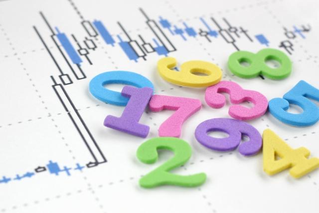 株価チャートと数字