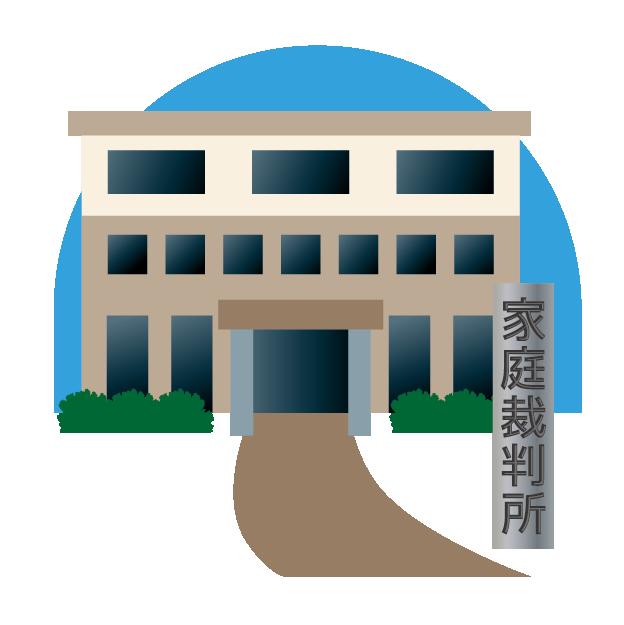 家庭裁判所の建物