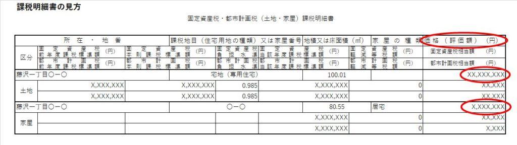藤沢市固定資産税課税明細書